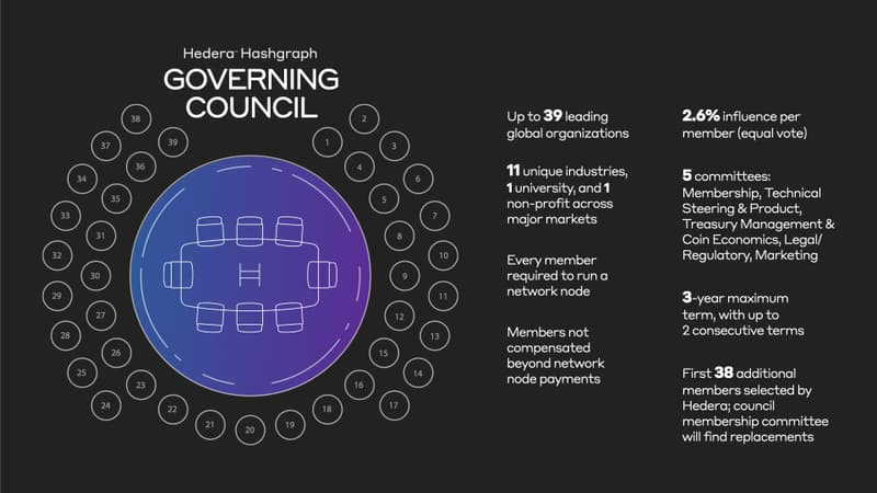 Governing Council Slide 001