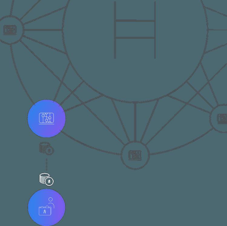 Hbar Proxy Mobile V2