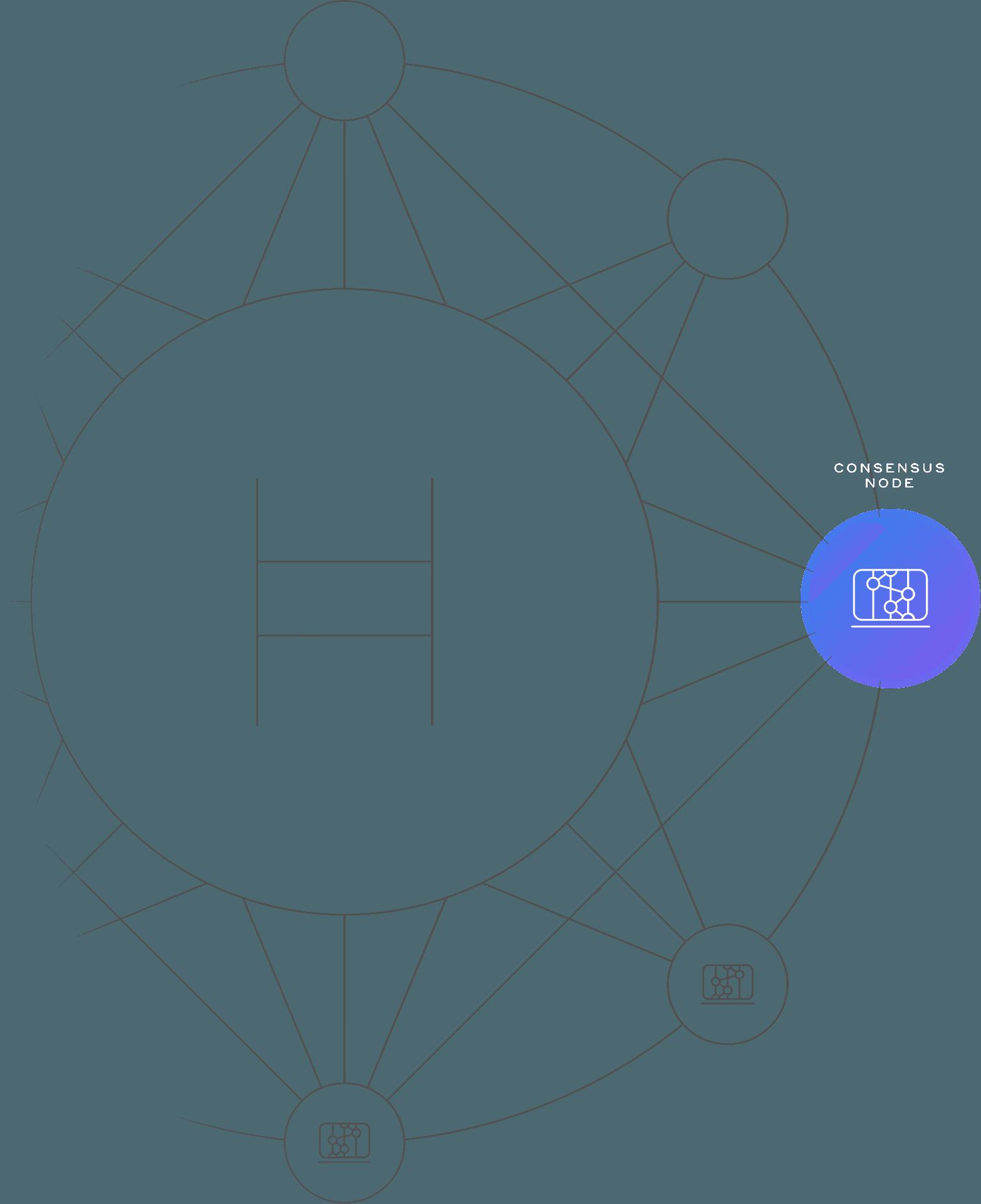 HH Network Nodes Graphic Mirror Nodes Left